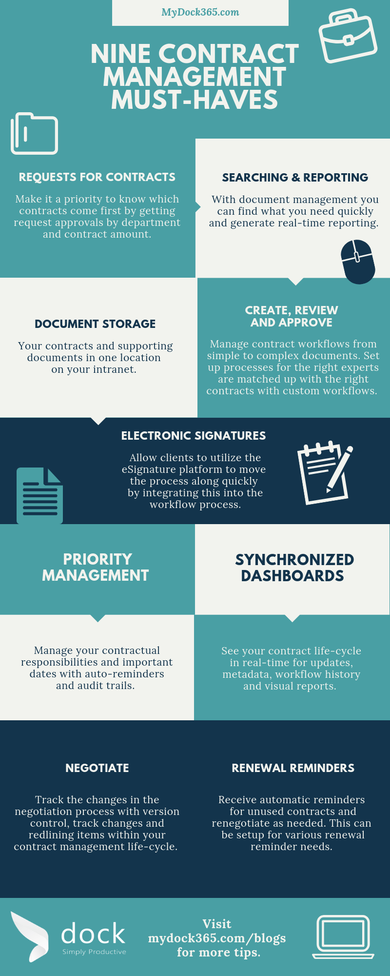 Contract Management Infographic