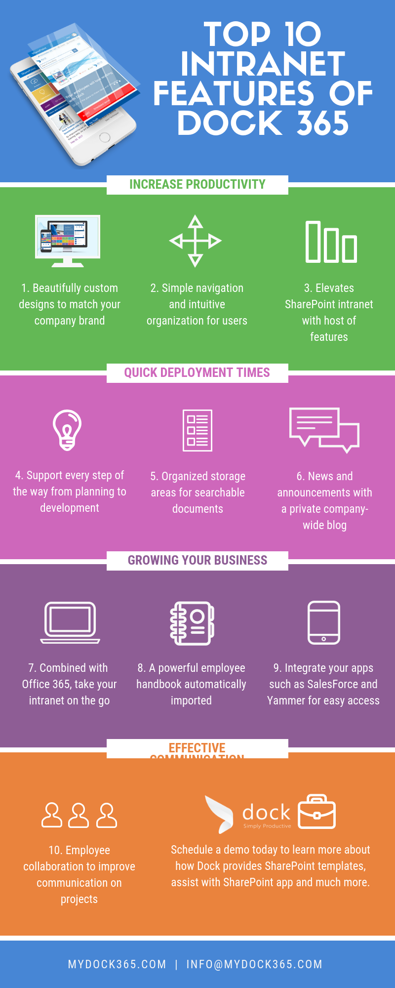 Top 10 Intranet Features infographic
